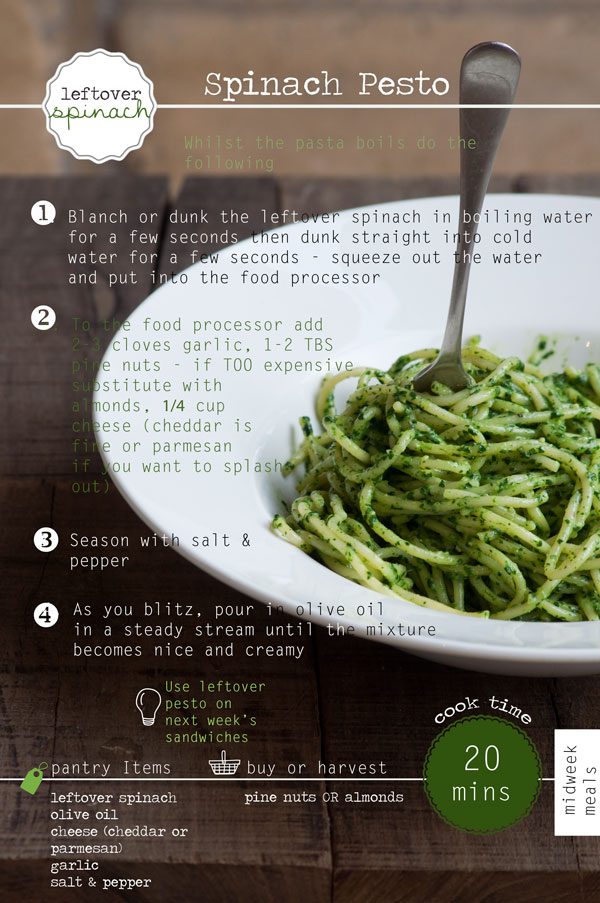 A delicious way to eat Spinach